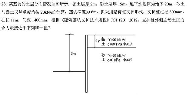 2016年广东注册土木工程师考试模拟卷_重庆南岸本科大学,重庆艺术本科线插图(1)