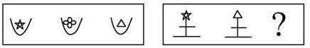 重庆市南岸区自考报名,重庆师大函授大专_2013年云南公务员考试模拟卷插图(4)