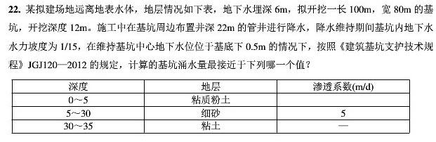2016年广东注册土木工程师考试模拟卷_重庆南岸本科大学,重庆艺术本科线插图(2)