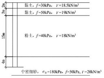 2016年广东注册土木工程师考试模拟卷_重庆南岸本科大学,重庆艺术本科线插图(21)