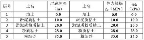 2016年广东注册土木工程师考试模拟卷_重庆南岸本科大学,重庆艺术本科线插图(20)